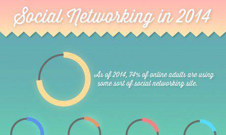 social networking banner