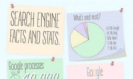 Search Engine Infographic