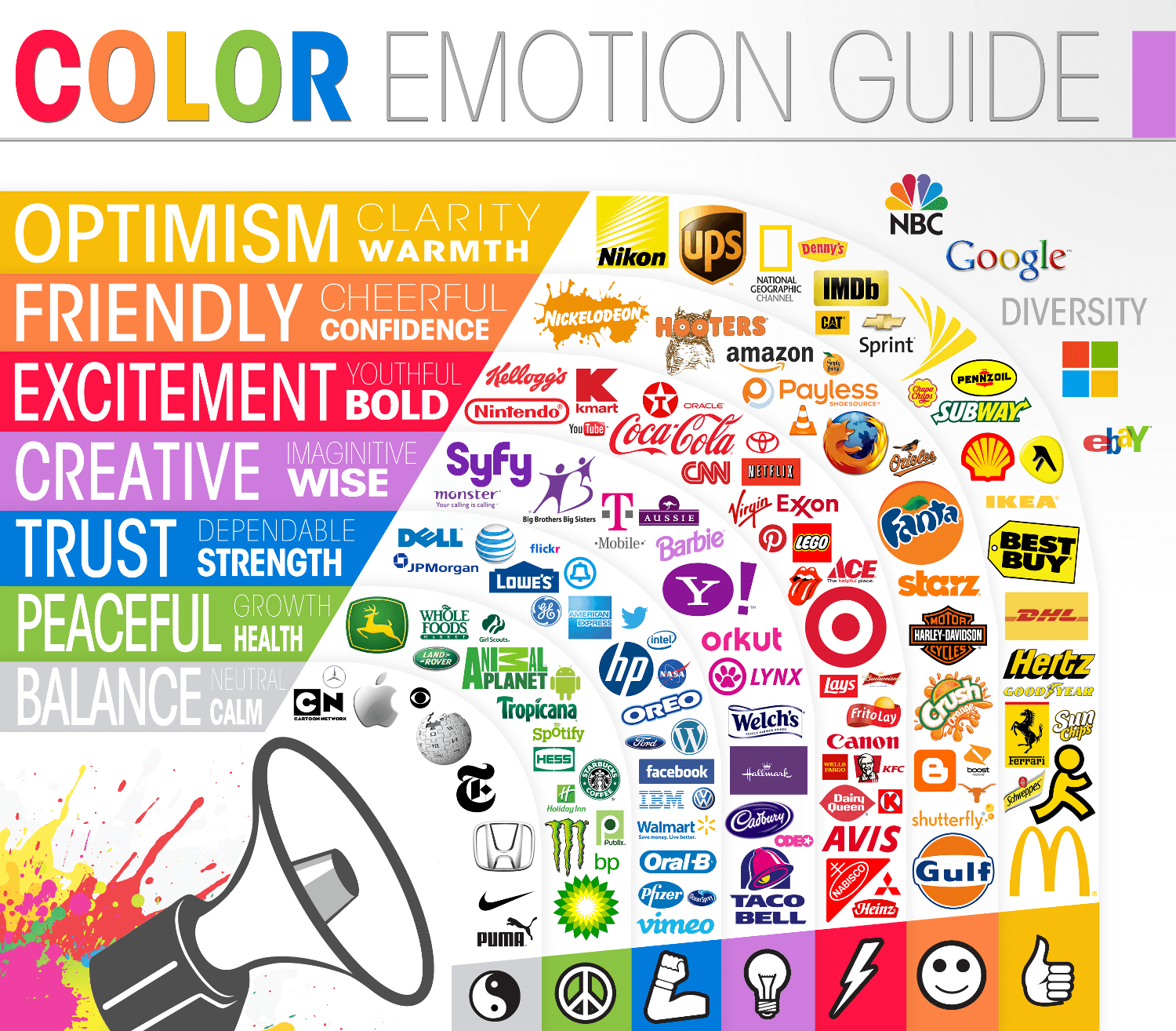 color emotion guide by thelogocompany.net
